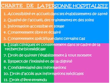 Les droits d'une personne hospitalisée